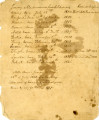 Tait Plantations, List of Enslaved Women and Their Children