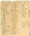 Tait Plantations, Lists of Enslaved Workers, by Categories